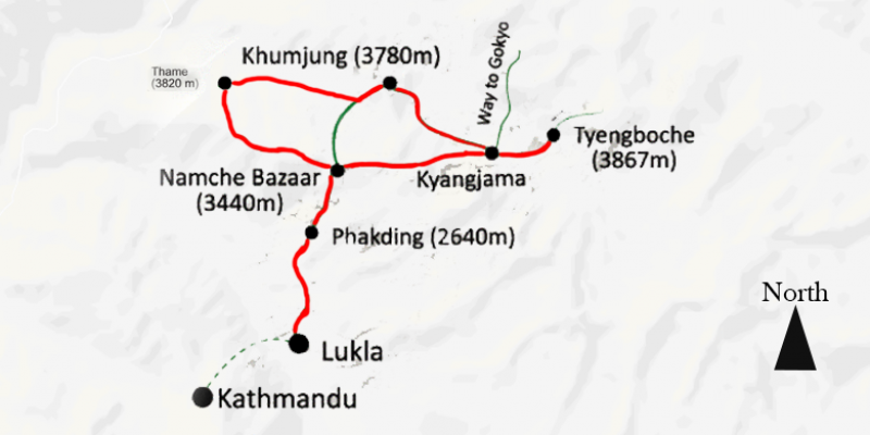 Everest Panorama Trek routemap